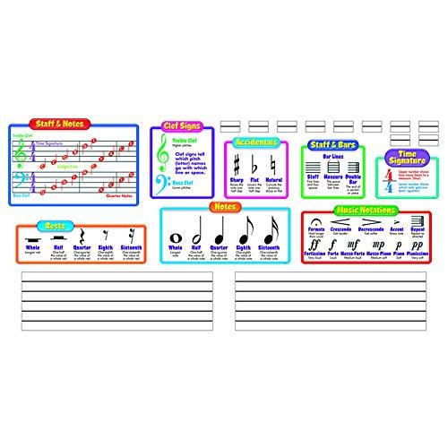 Music Symbols-Wipe-Off® Bulletin Board Set (Music Bulletin Board compare prices)
