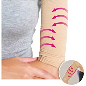Milex Upper Arm Slimming Band