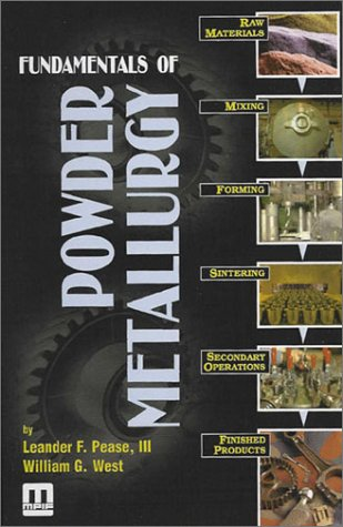 Fundamentals of Powder Metallurgy