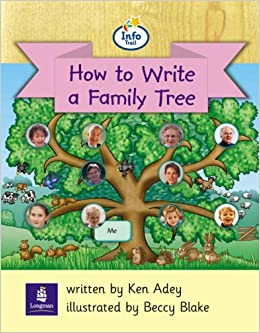 Family Tree Templates, Free, How to Use Family Tree Templates