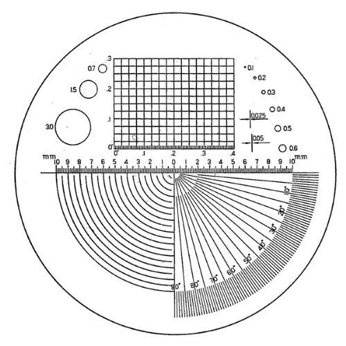 Eschenbach Metric Hole Scale 1152-02