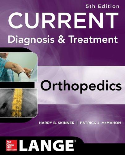 Orthopedic Nurse salary