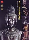 よくわかる仏像の見方―大和路の仏たち (アートセレクション)