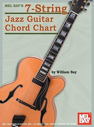7-String Jazz Guitar Chord Chart
