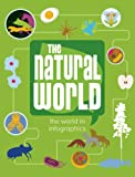 The Natural World (The World in Infographics)