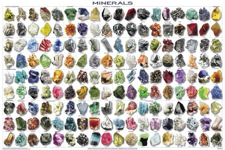 Minerals Poster 24x36 Pretty Rocks!