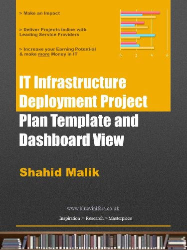 IT Infrastructure Deployment Project Plan Template and Dashboard PDF