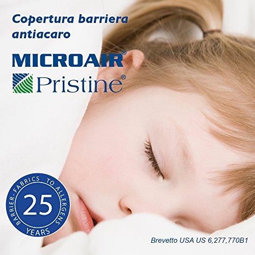 Microair Pristine Zero Set Barriera Antiacaro 1 Coprimaterasso Singolo cm 90x200x22 + 1 Copricuscino Standard cm 50x80