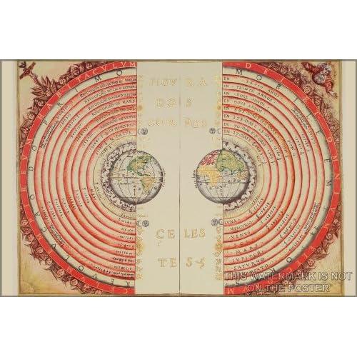 "Amazon.com: Ptolemaic Geocentric Model, c1568 - 24""x36"" Poster: Prints"