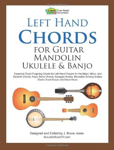 Left handed ukelele