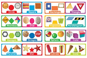 Eureka Shapes and Solids Mini Bulletin Board Sets - 1