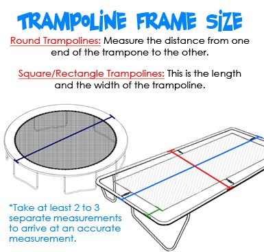 Power Trampolinetm Round Trampoline Mat Using 72 V Rings 5