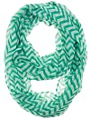 Cotton Cantina Soft Chevron Sheer Infinity Scarf in Contrasting