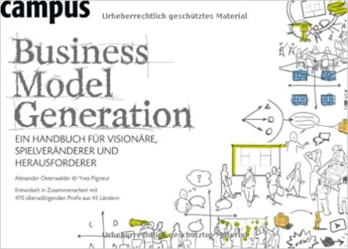 Digital Transformation Buch - Business Model Canvas