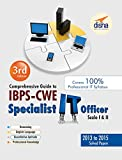 Comprehensive Guide to IBPS-CWE Specialist IT Officer Scale 1 & 2
