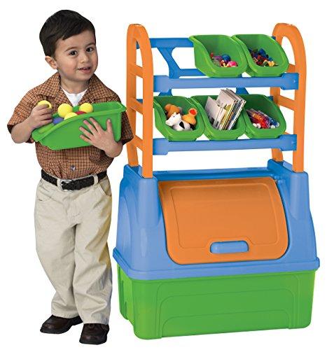 Step 2 Toybox