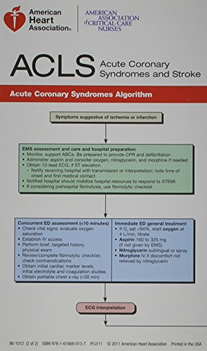 Advanced Cardiovascular Life Support, Pocket Reference Card Set PDF