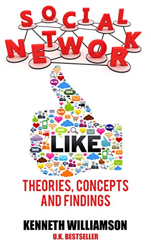 Social Network: Theories, Concepts and Findings