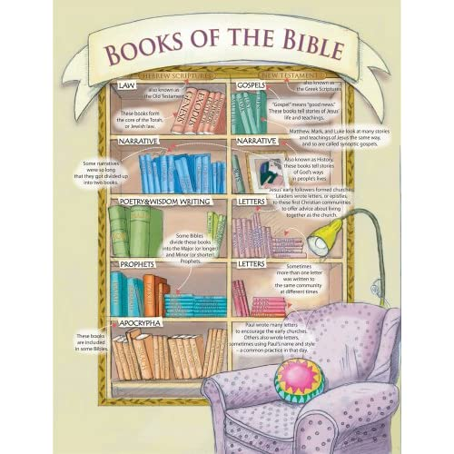 Books of the Bible Poster (Laminated Teaching Poster): Anna Payne