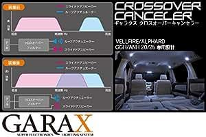 GARAX(ギャラクス) クロスオーバーキャンセラー 20アルファード/ヴェルファイア HS-COC-AL2