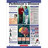 The Diseases Explained: Parkinson's Disease Wall Chart