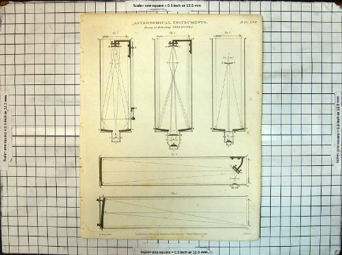 Antique Print Of Astronomical Instruments Reflecting Theory Telescopes Farey Lowry