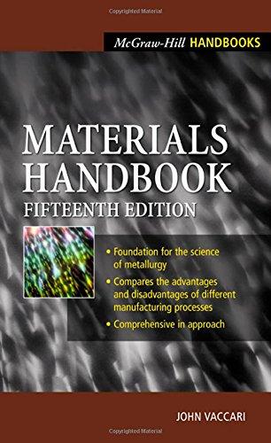 Materials Handbook (Handbook)