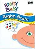 Right Brain: Inspires Creative Thinking