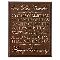 20th Wedding Anniversary Wall Plaque Gifts for Couple,20th Anniversary Gifts for Her,20th Wedding Anniversary Gifts for Him Special Dates to Remember 12\