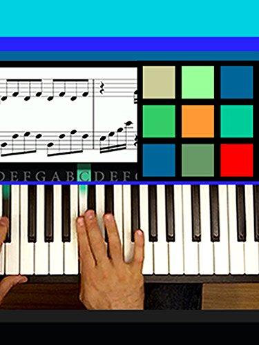 """Fur Elise"" Piano Tutorial (Part 2)"