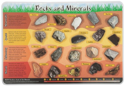 Rocks and Minerals Placemat - 1