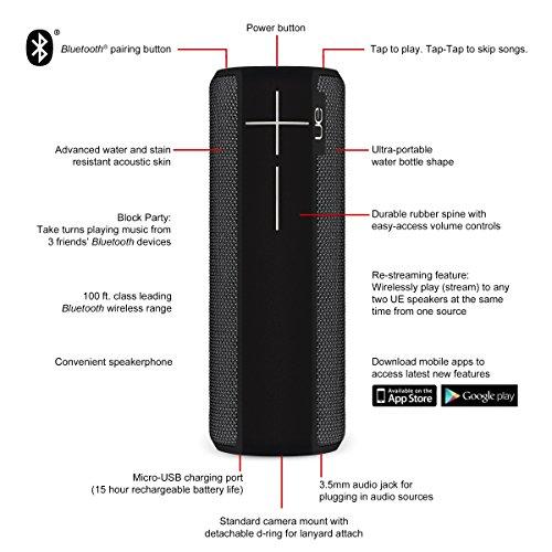 UE BOOM 2 Phantom Wireless Mobile Bluetooth Speaker (Waterproof and Shockproof)