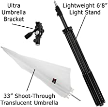 Fotodiox Ultra Heavy Duty Flash Umbrella Bracket Kit - With 1x Ultra Bracket 1x Light stand 1x 33quo