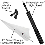 "Fotodiox Ultra Heavy Duty Flash Umbrella Bracket Kit -- With 1x Ultra Bracket, 1x Light stand, 1x 33"" Shoot-Thru Umbrella fits Yongnuo YN565EX, YN560, YN468, YN467, YN465, YN462, YN460"