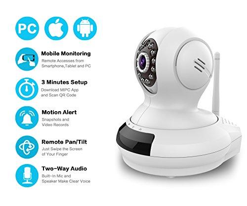 Mipc Monitor