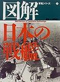 図解 日本の戦艦 (図解・軍艦シリーズ)
