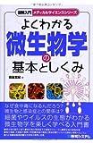 図解入門 よくわかる微生物学の基本としくみ (メディカルサイエンスシリーズ)