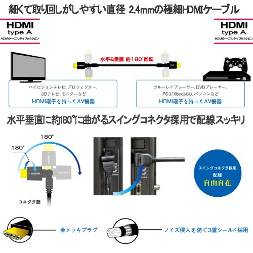 GREEN HOUSE HDMIケーブル スイングコネクタ typeA-typeA 2m GH-HDMIW-2M