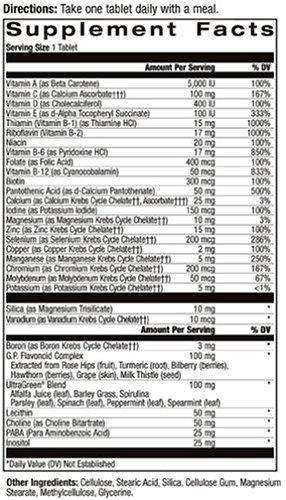 reddit-top-2 5-million/Supplements csv at master · umbrae