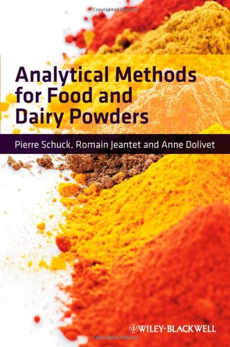 Analytical methods for functional foods and