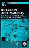 Infection and Immunity (Modules in Life Sciences)