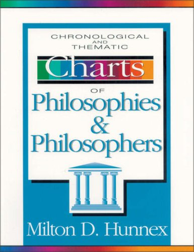 Chronological and Thematic Charts of Philosophies and Philosophers (ZondervanCharts)