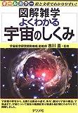 よくわかる宇宙のしくみ (図解雑学)