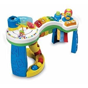 table d'activités - Forum Activités, jeux et jouets d ...