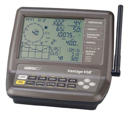 Davis Instruments Vantage Vue Console/Receiver