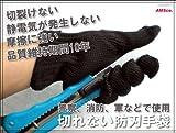 防刃手袋】刃物の攻撃から身を守る防護アイテム