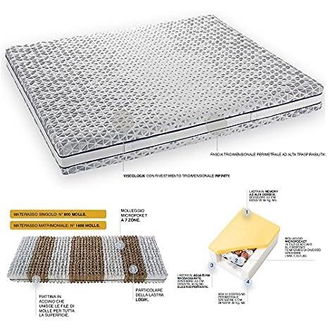 Materasso Molle insacchettate ViscoLogik - 120x190 ( 1 piazza e 1/2 standard )