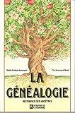 echange, troc Marthe Faribault-Beauregard, Eve Beauregard-Malak - La généalogie