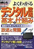 図解入門 よくわかる最新デジタル放送の基本と仕組み—基礎から学ぶデジタル放送技術 (How‐nual Visual Guide Book)