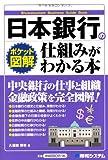ポケット図解 日本銀行の仕組みがわかる本